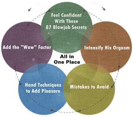 diagram of blowjob secrets