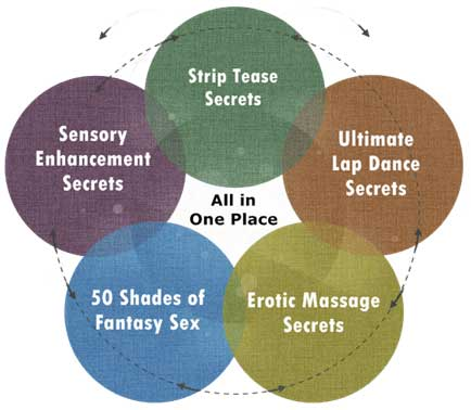 diagram of sexy secrets