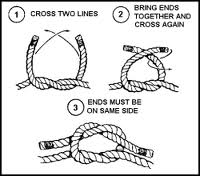 diagram of how to tie a square know